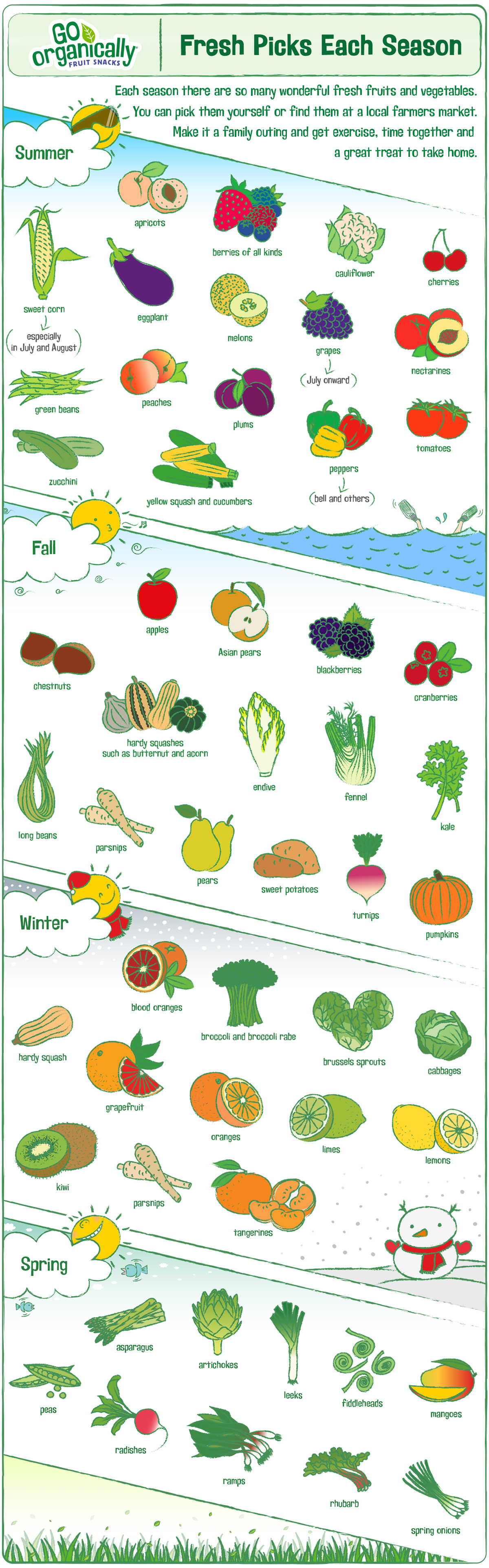 infographic_seasonal_fruit